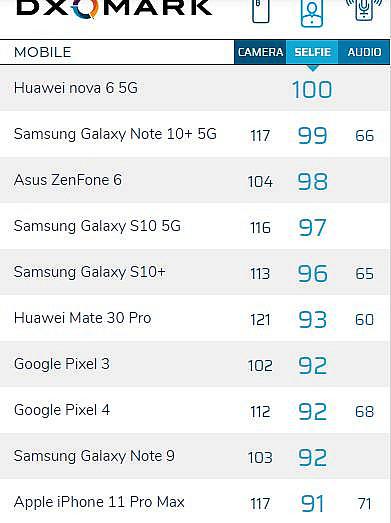 взять займ по телефону без интернета